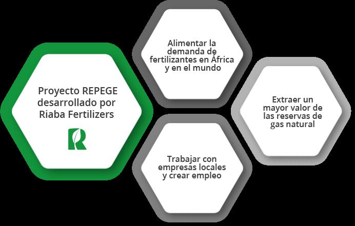 REPEGE-es2